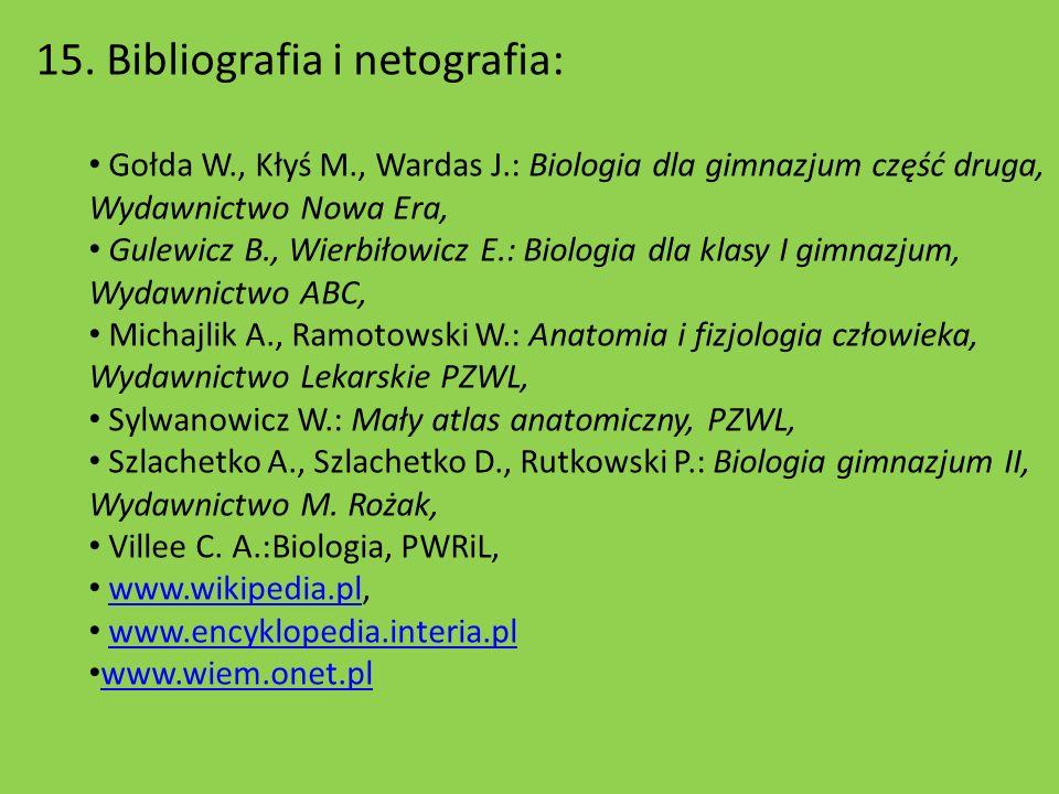 15. Bibliografia i netografia: Gołda W., Kłyś M., Wardas J.: Biologia dla gimnazjum część druga, Wydawnictwo Nowa Era, Gulewicz B., Wierbiłowicz E.: B