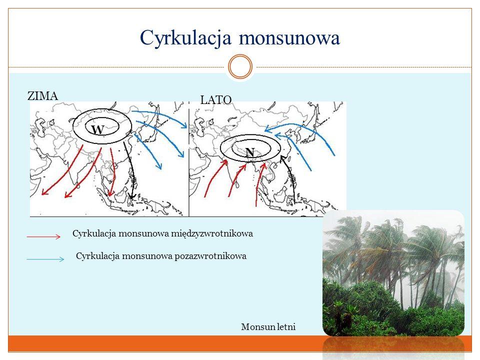 Cyrkulacja monsunowa W N ZIMA LATO Cyrkulacja monsunowa międzyzwrotnikowa Cyrkulacja monsunowa pozazwrotnikowa Monsun letni