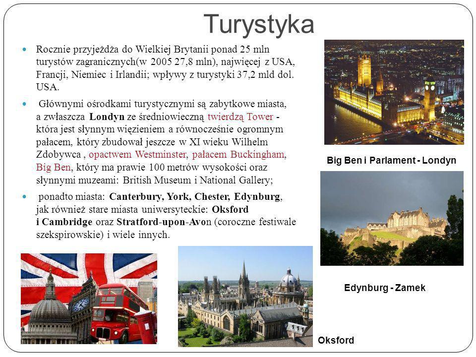Turystyka Rocznie przyjeżdża do Wielkiej Brytanii ponad 25 mln turystów zagranicznych(w 2005 27,8 mln), najwięcej z USA, Francji, Niemiec i Irlandii; wpływy z turystyki 37,2 mld dol.