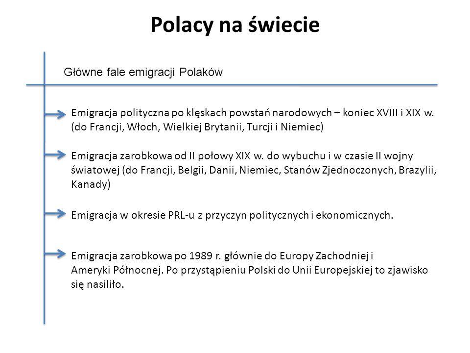 Polacy na świecie Główne fale emigracji Polaków Emigracja polityczna po klęskach powstań narodowych – koniec XVIII i XIX w. (do Francji, Włoch, Wielki