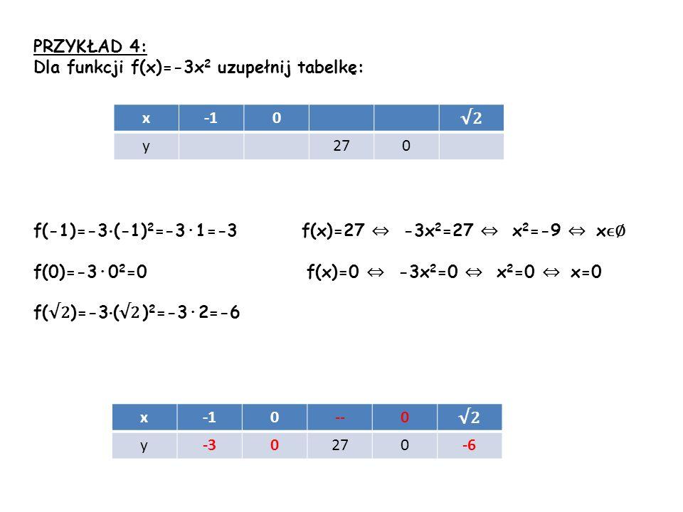 PRZYKŁAD 4: Dla funkcji f(x)=-3x 2 uzupełnij tabelkę: f(-1)=-3 · (-1) 2 =-3·1=-3 f(x)=27 -3x 2 =27 x 2 =-9 x ϵ f(0)=-3·0 2 =0 f(x)=0 -3x 2 =0 x 2 =0 x