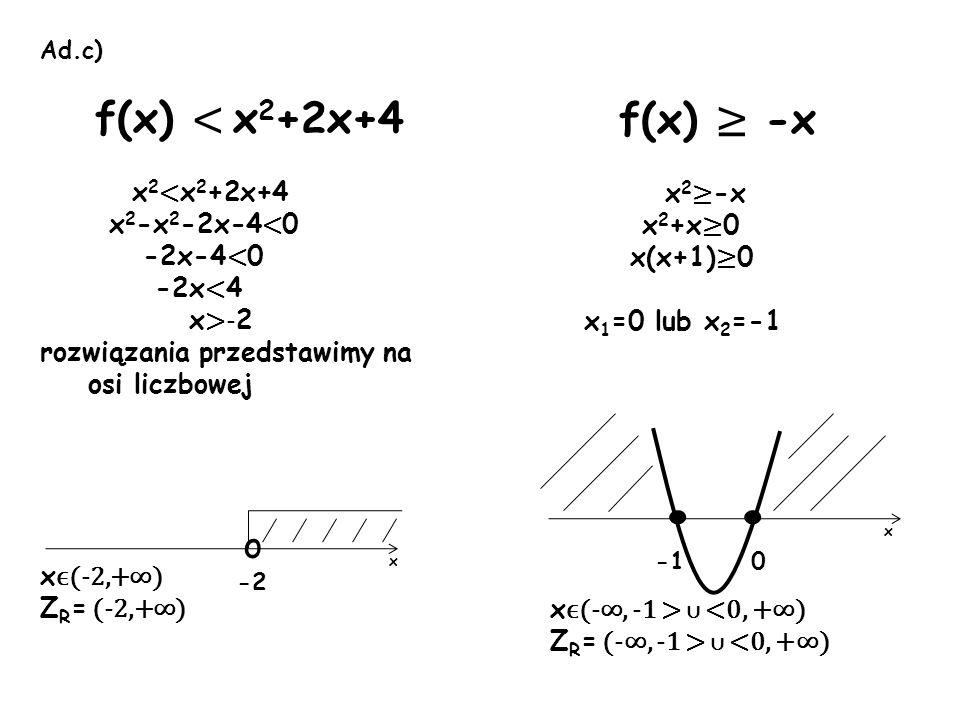 Ad.c) f(x) < x 2 +2x+4 x 2 < x 2 +2x+4 x 2 -x 2 -2x-4 < 0 -2x-4 < 0 -2x < 4 x >- 2 rozwiązania przedstawimy na osi liczbowej x ϵ(-2,+) Z R = (-2,+) f(