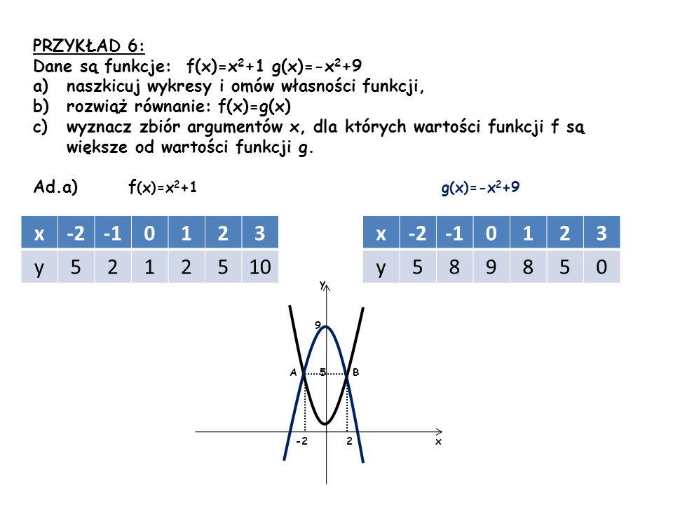 PRZYKŁAD 6: Dane są funkcje: f(x)=x 2 +1 g(x)=-x 2 +9 a)naszkicuj wykresy i omów własności funkcji, b)rozwiąż równanie: f(x)=g(x) c)wyznacz zbiór argu