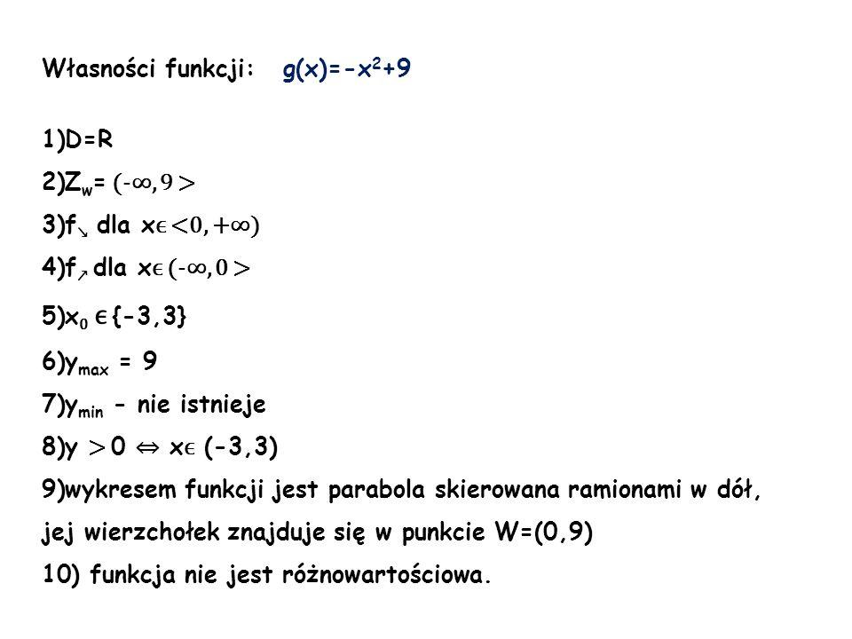 Własności funkcji: g(x)=-x 2 +9 1)D=R 2)Z w = (-, 9 > 3)f dla x ϵ <0, +) 4)f dla x ϵ (-, 0 > 5)x 0 ϵ {-3,3} 6)y max = 9 7)y min - nie istnieje 8)y > 0