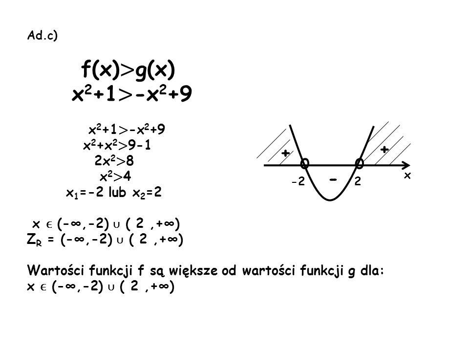 Ad.c) f(x) > g(x) x 2 +1 > -x 2 +9 x 2 +1 > -x 2 +9 x 2 +x 2 > 9-1 2x 2 > 8 x 2 > 4 x 1 =-2 lub x 2 =2 x ϵ (-,-2) ( 2,+) Z R = (-,-2) ( 2,+) Wartości