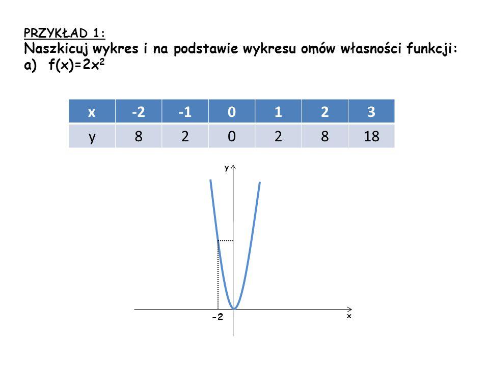 PRZYKŁAD 1: Naszkicuj wykres i na podstawie wykresu omów własności funkcji: a)f(x)=2x 2 x-20123 y8202818 y x -2