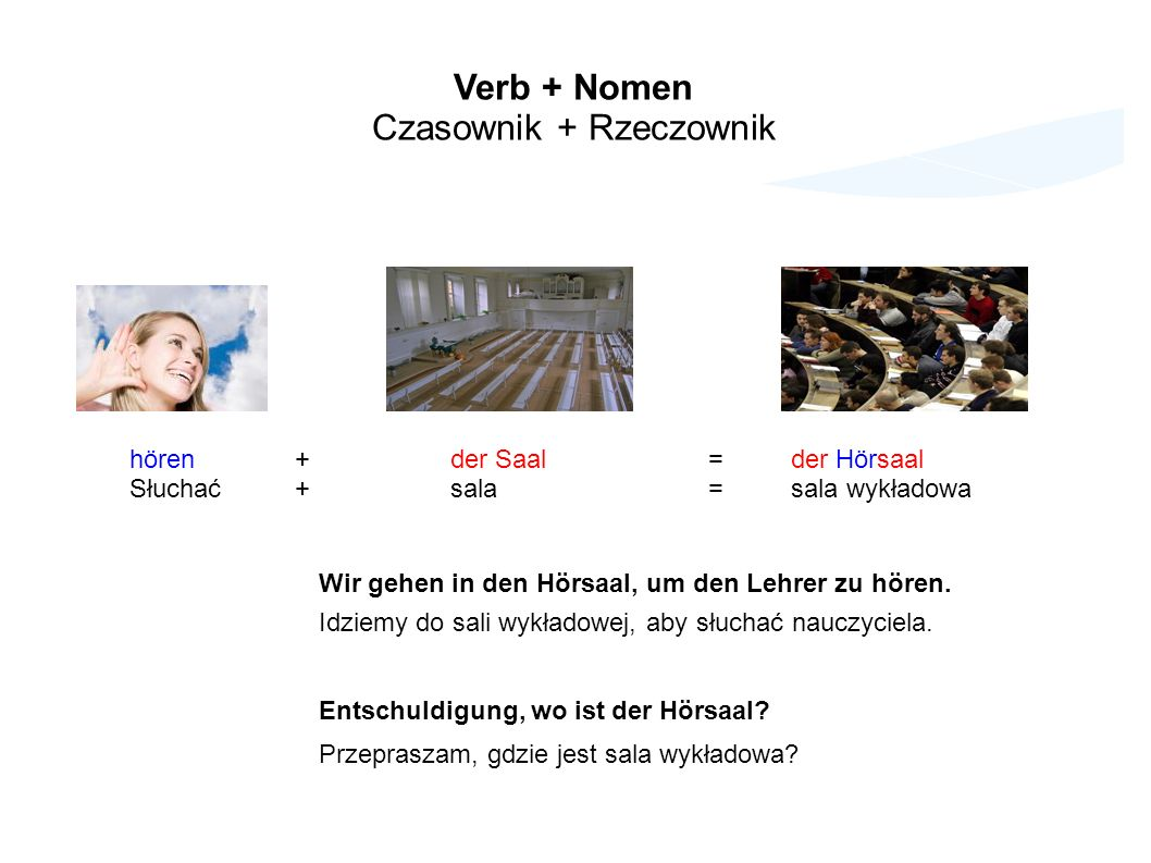 Verb + Nomen Czasownik + Rzeczownik hören+ der Saal=der Hörsaal Słuchać+ sala=sala wykładowa Wir gehen in den Hörsaal, um den Lehrer zu hören.