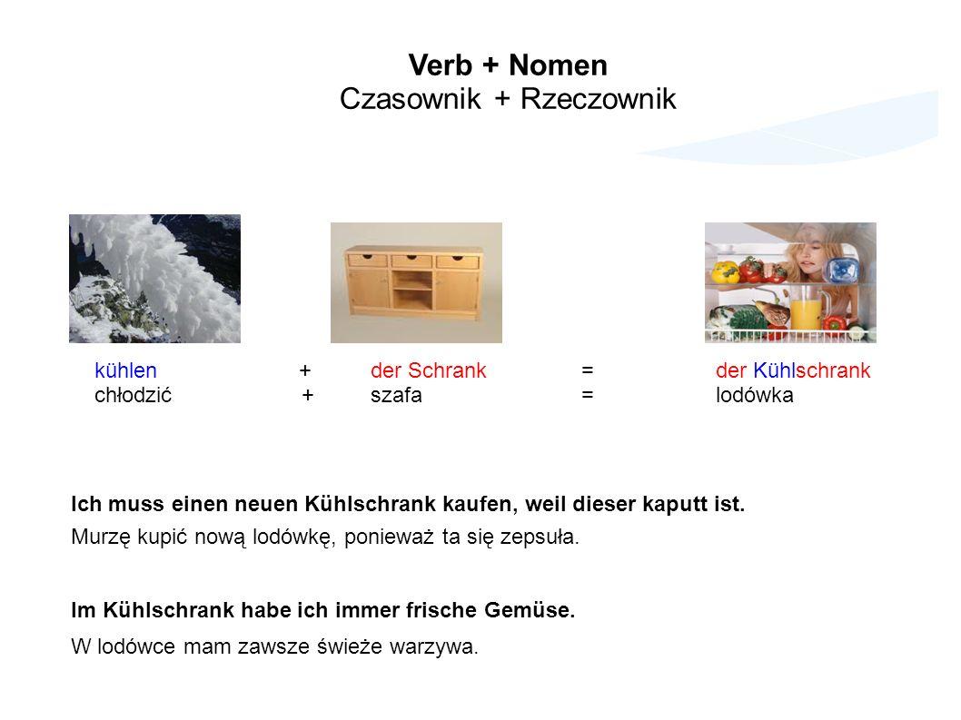 kühlen +der Schrank =der Kühlschrank chłodzić+szafa =lodówka Verb + Nomen Czasownik + Rzeczownik Ich muss einen neuen Kühlschrank kaufen, weil dieser kaputt ist.
