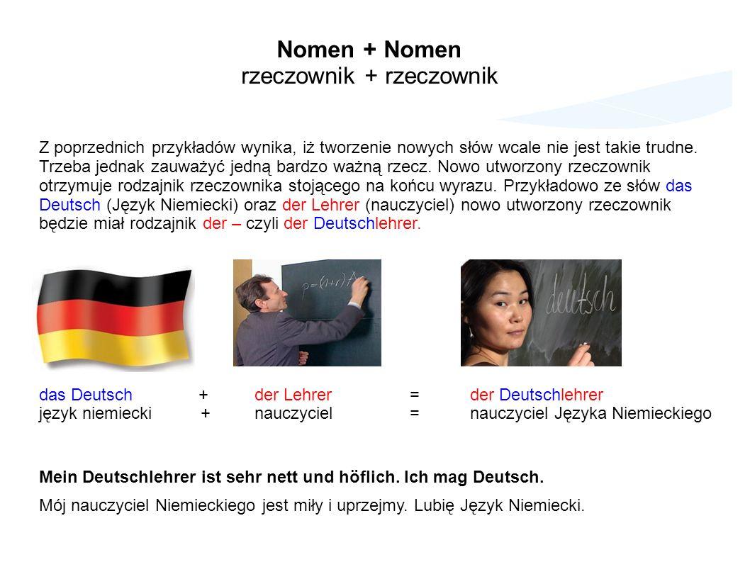 Nomen + Nomen rzeczownik + rzeczownik Z poprzednich przykładów wynika, iż tworzenie nowych słów wcale nie jest takie trudne.