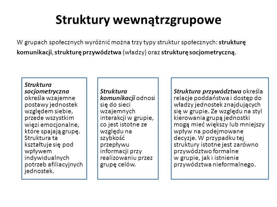 Struktury wewnątrzgrupowe W grupach społecznych wyróżnić można trzy typy struktur społecznych: strukturę komunikacji, strukturę przywództwa (władzy) o