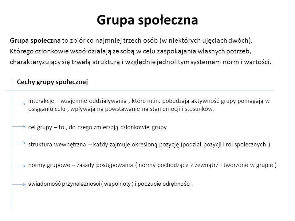 Grupa społeczna Grupa społeczna to zbiór co najmniej trzech osób (w niektórych ujęciach dwóch), Którego członkowie współdziałają ze sobą w celu zaspok