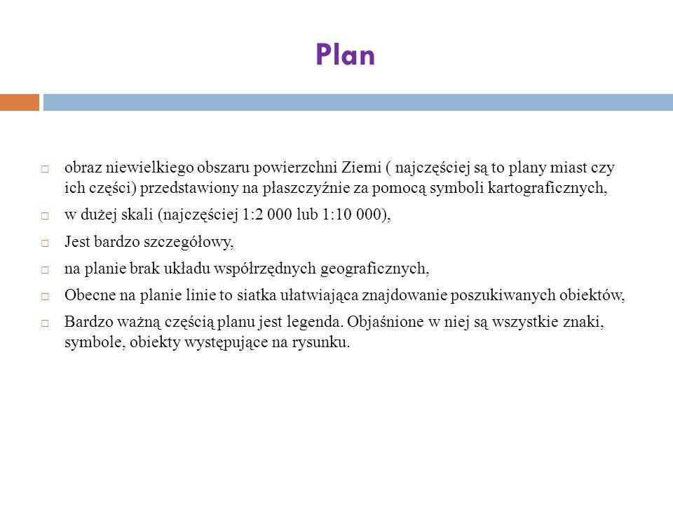 Plan: zastosowanie Plany używane są w geodezji, budownictwie, komunikacji, architekturze, urbanistyce, zagospodarowaniu przestrzennym i wielu innych dziedzinach życia.