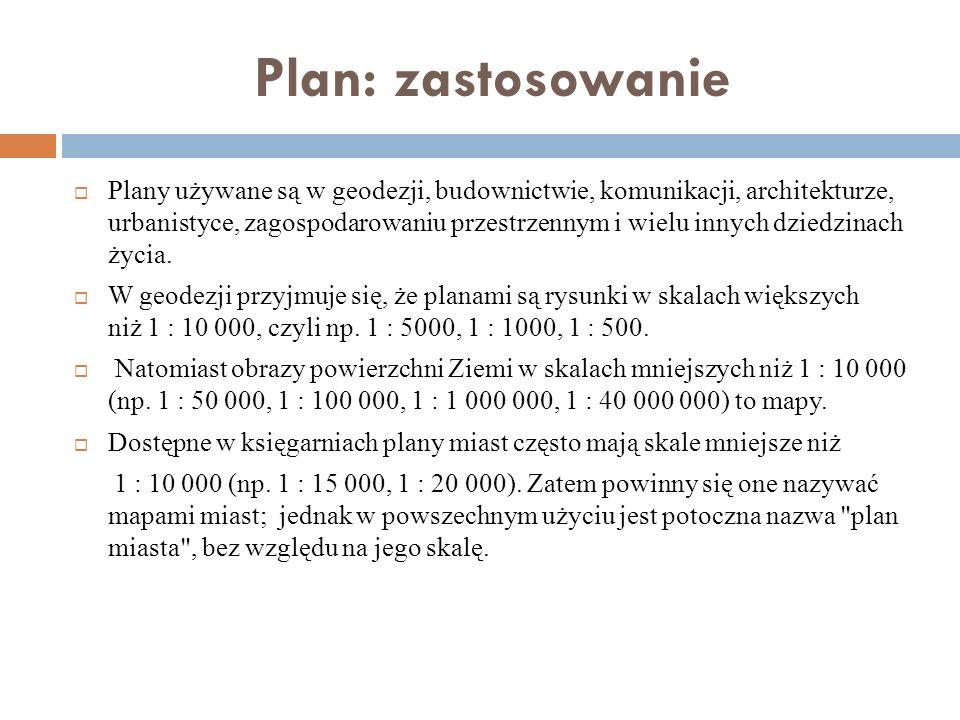 Plan miasta Plany wykorzystywane są także w turystyce jako niezawodna pomoc w poruszaniu się po obcym mieście.