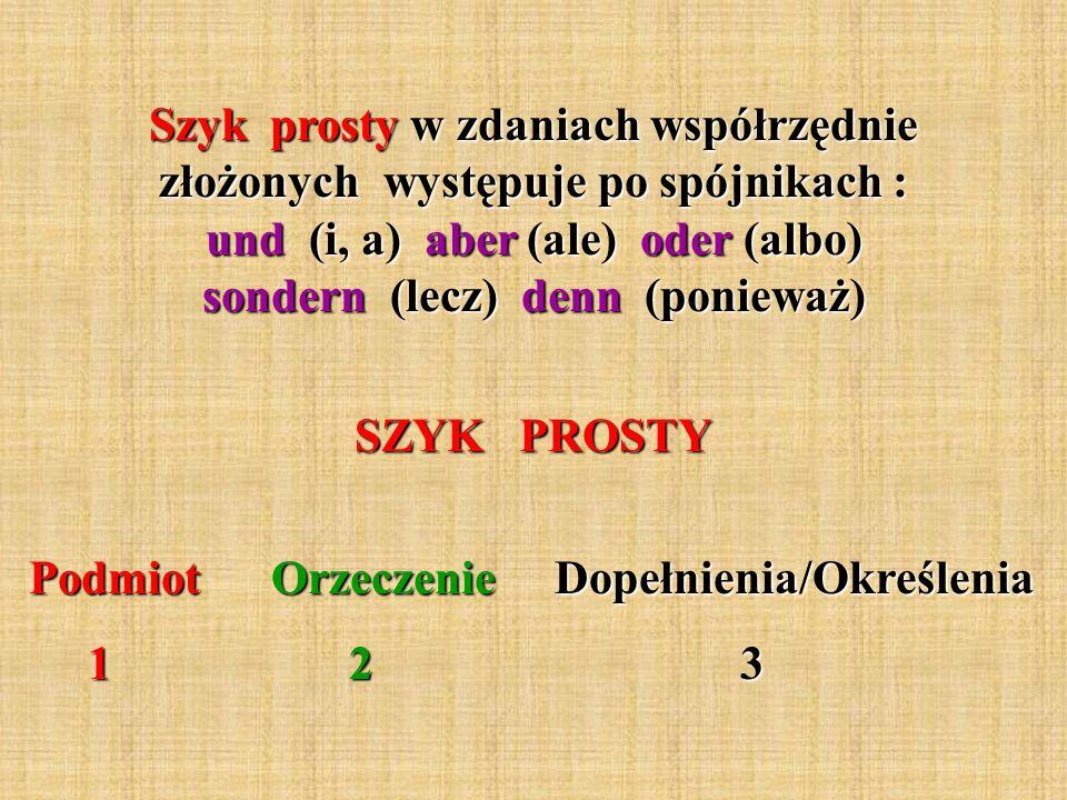 Szyk prosty w zdaniach współrzędnie złożonych występuje po spójnikach : und (i, a) aber (ale) oder (albo) sondern (lecz) denn (ponieważ) SZYK PROSTY Podmiot Orzeczenie Dopełnienia/Określenia 1 2 3 1 2 3