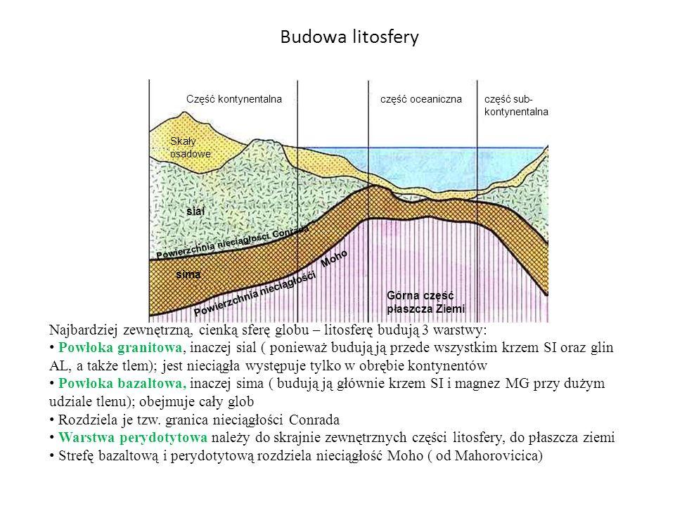 Budowa litosfery Najbardziej zewnętrzną, cienką sferę globu – litosferę budują 3 warstwy: Powłoka granitowa, inaczej sial ( ponieważ budują ją przede