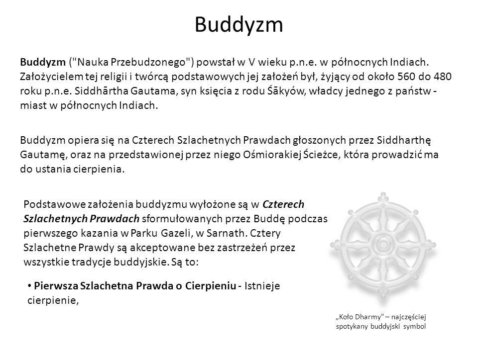 Buddyzm Koło Dharmy