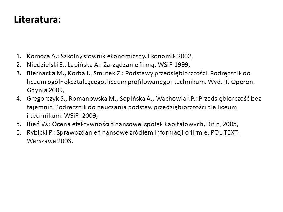 1.Komosa A.: Szkolny słownik ekonomiczny. Ekonomik 2002, 2.Niedzielski E., Łapińska A.: Zarządzanie firmą. WSiP 1999, 3.Biernacka M., Korba J., Smutek