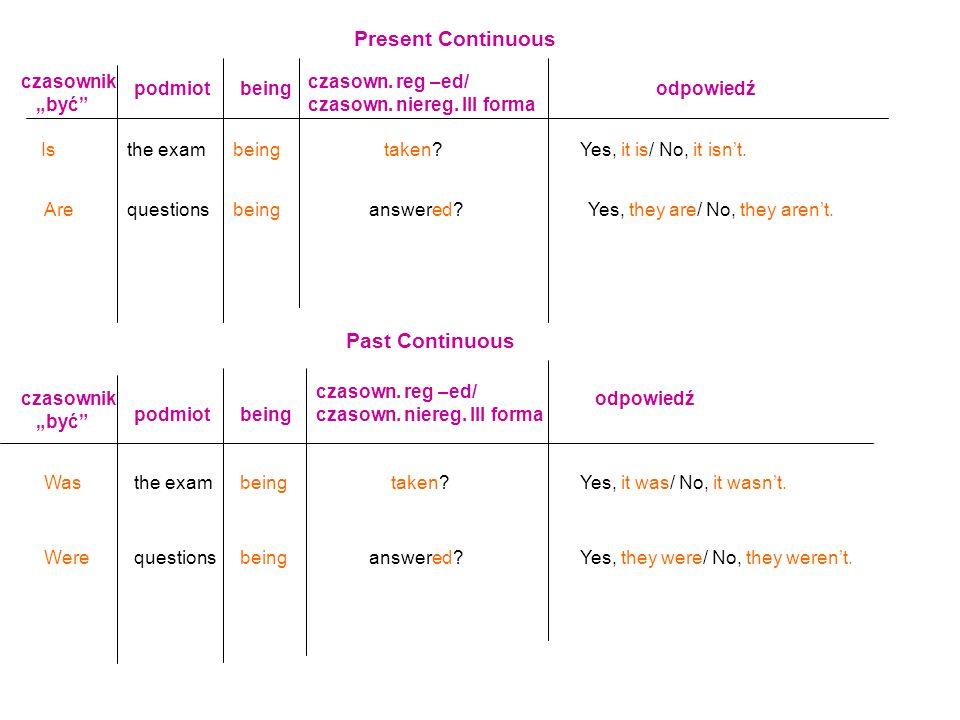 Present Continuous czasownik być podmiotbeing czasown. reg –ed/ czasown. niereg. III forma odpowiedź Is the exambeingtaken?Yes, it is/ No, it isnt. Ar