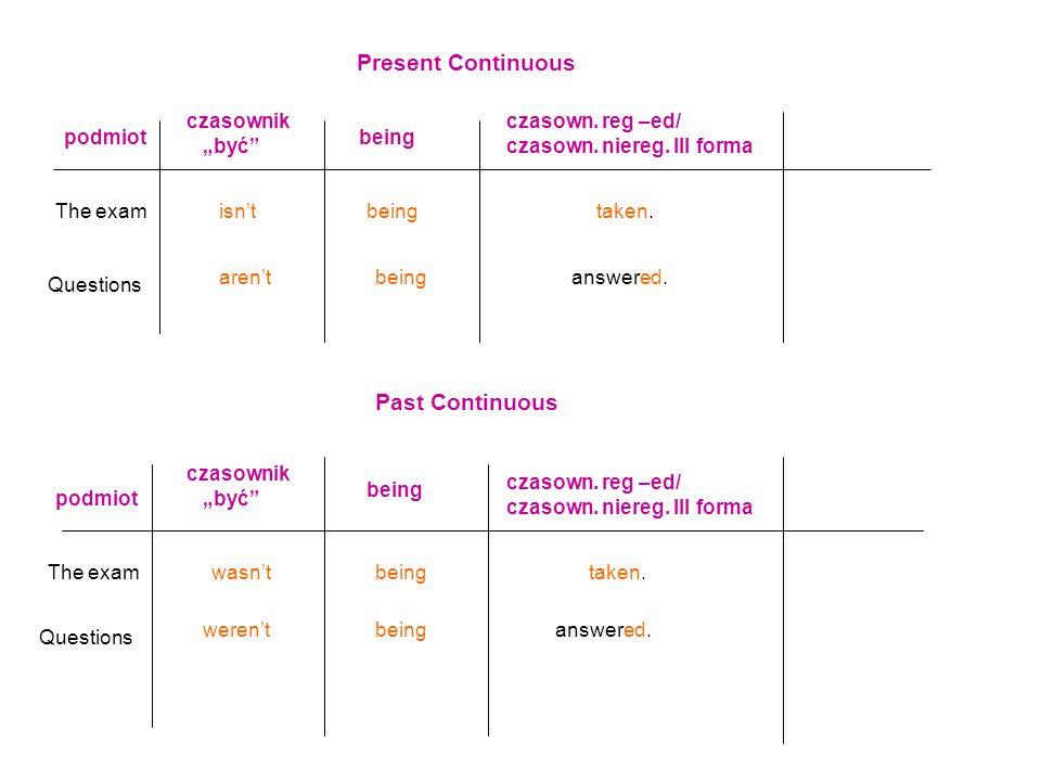 Present Continuous podmiot czasownik być being czasown. reg –ed/ czasown. niereg. III forma The examisntbeingtaken. Questions arentbeinganswered. Past