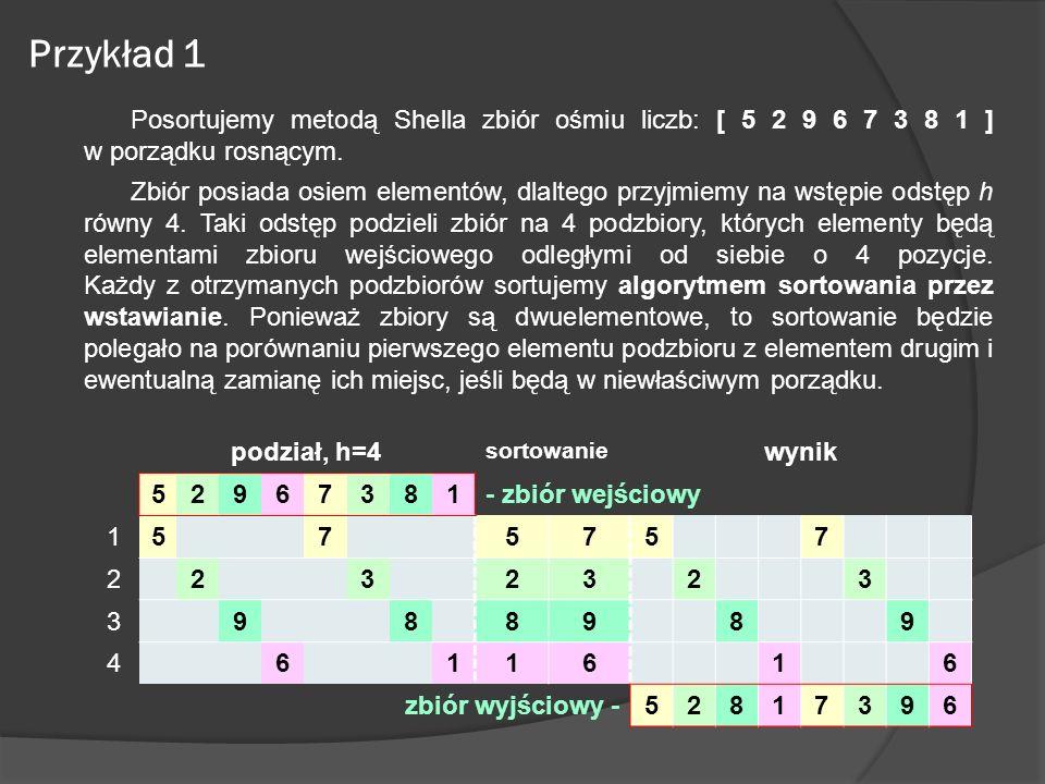 Przykład 1 Posortujemy metodą Shella zbiór ośmiu liczb: [ 5 2 9 6 7 3 8 1 ] w porządku rosnącym. Zbiór posiada osiem elementów, dlaltego przyjmiemy na