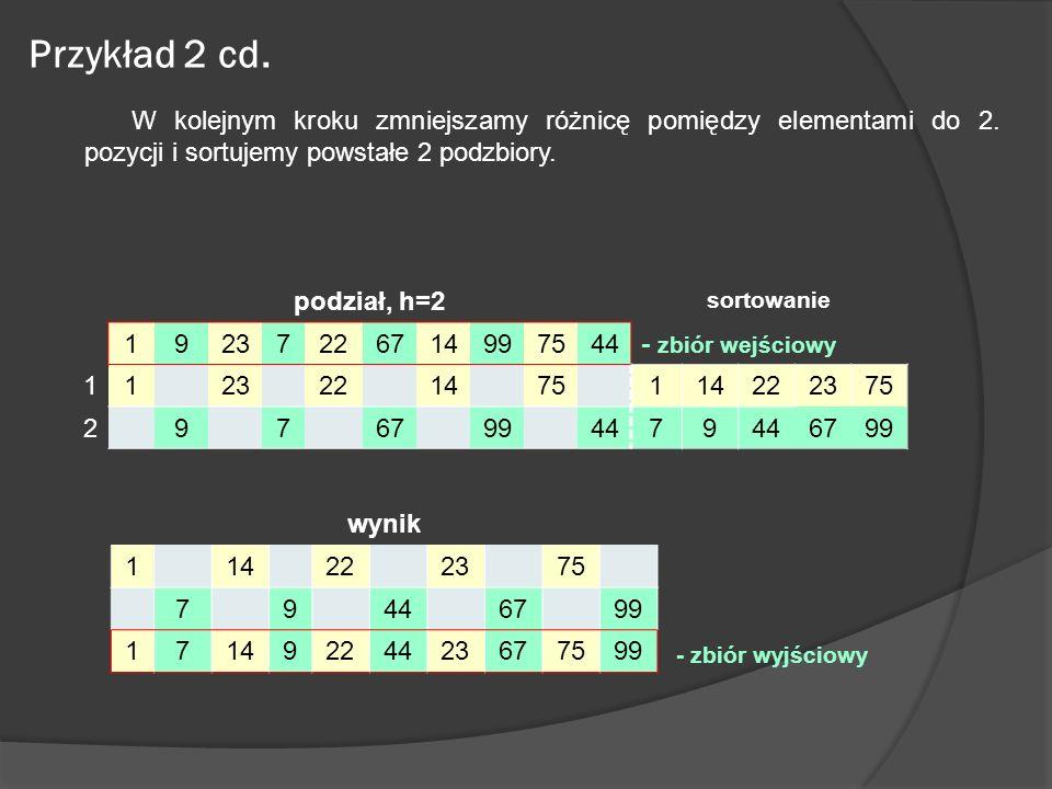 Przykład 2 cd. W kolejnym kroku zmniejszamy różnicę pomiędzy elementami do 2. pozycji i sortujemy powstałe 2 podzbiory. podział, h=2 sortowanie 192372