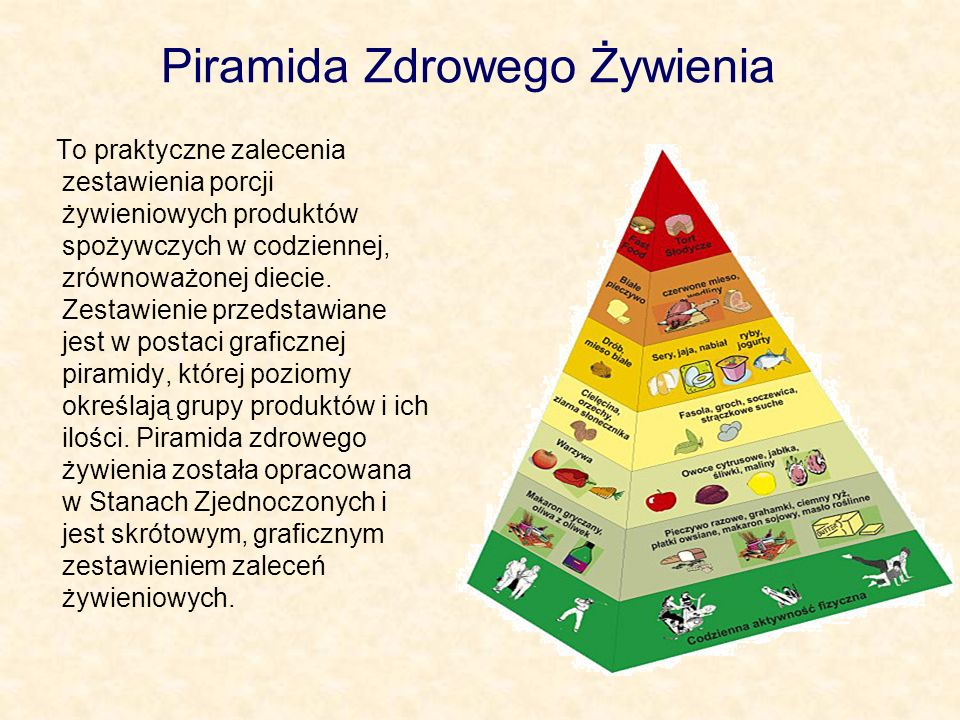 Piramida Zdrowego Żywienia To praktyczne zalecenia zestawienia porcji żywieniowych produktów spożywczych w codziennej, zrównoważonej diecie.