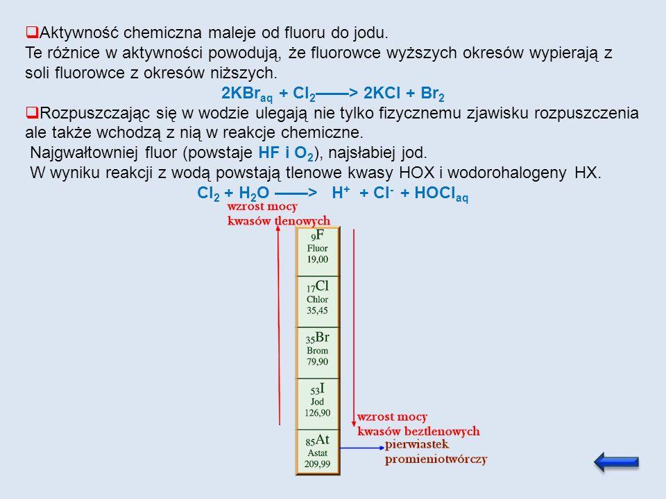 Aktywność chemiczna maleje od fluoru do jodu. Te różnice w aktywności powodują, że fluorowce wyższych okresów wypierają z soli fluorowce z okresów niż