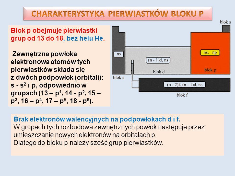 Blok p obejmuje pierwiastki grup od 13 do 18, bez helu He. Zewnętrzna powłoka elektronowa atomów tych pierwiastków składa się z dwóch podpowłok (orbit
