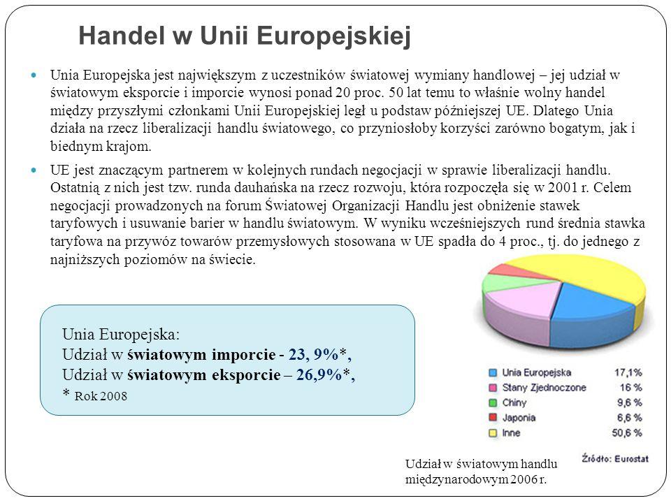 Handel w Unii Europejskiej Unia Europejska jest największym z uczestników światowej wymiany handlowej – jej udział w światowym eksporcie i imporcie wy
