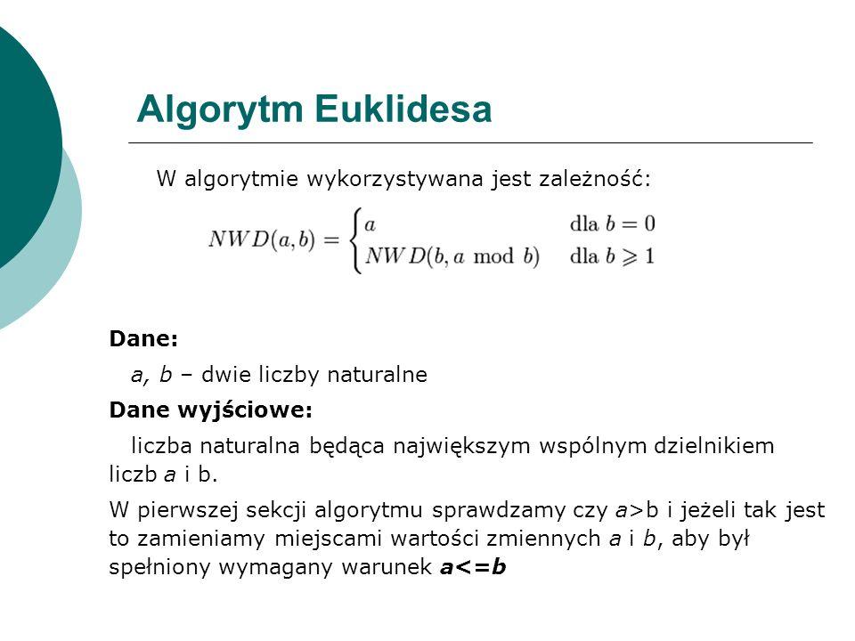 Algorytm Euklidesa W algorytmie wykorzystywana jest zależność: Dane: a, b – dwie liczby naturalne Dane wyjściowe: liczba naturalna będąca największym