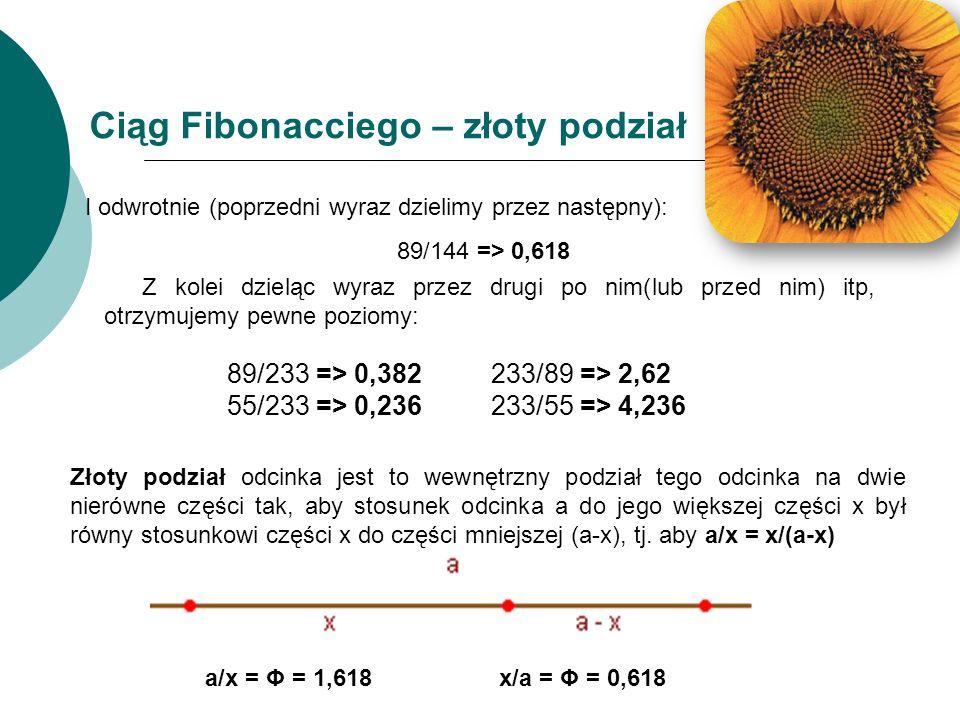 Ciąg Fibonacciego – złoty podział I odwrotnie (poprzedni wyraz dzielimy przez następny): 89/144 => 0,618 Z kolei dzieląc wyraz przez drugi po nim(lub