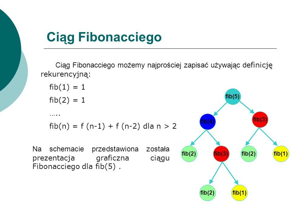 Ciąg Fibonacciego możemy najprościej zapisać używając d efinicję rekurencyjną: fib(1) = 1 fib(2) = 1 ….. fib(n) = f (n-1) + f (n-2) dla n > 2 fib(5) f