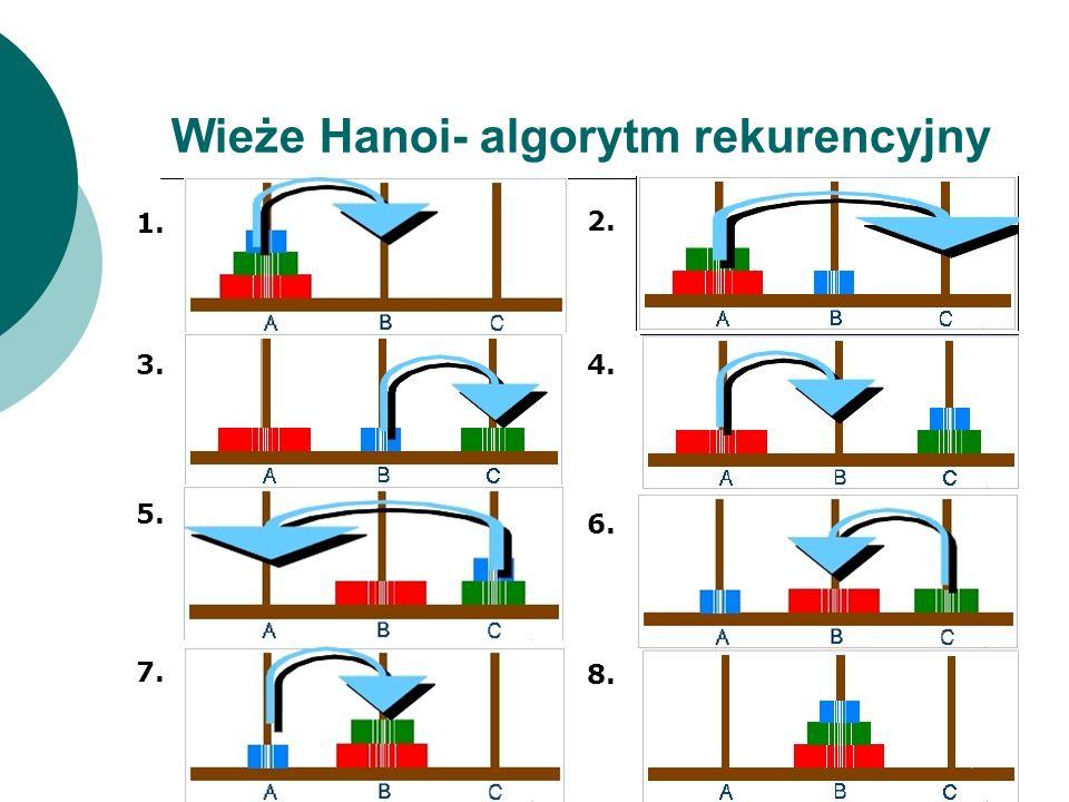 Wieże Hanoi- algorytm rekurencyjny przez XY oznaczmy czynność przenoszenia krążka z położenia X do położenia Y, w takim razie zadanie wykonane na poprzednim slajdzie można zapisać następująco: A BA CB CA BC AC BA B 1234567 Dane wejściowe do algorytmu to liczba krążków n, a danymi wyjściowymi jest lista ruchów X Y, które należy wykonać aby rozwiązać zadanie.