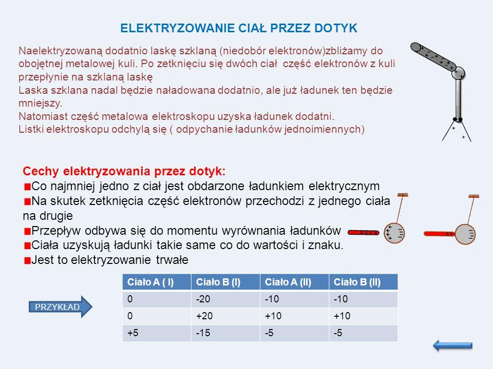 ELEKTRYZOWANIE CIAŁ PRZEZ DOTYK Naelektryzowaną dodatnio laskę szklaną (niedobór elektronów)zbliżamy do obojętnej metalowej kuli. Po zetknięciu się dw