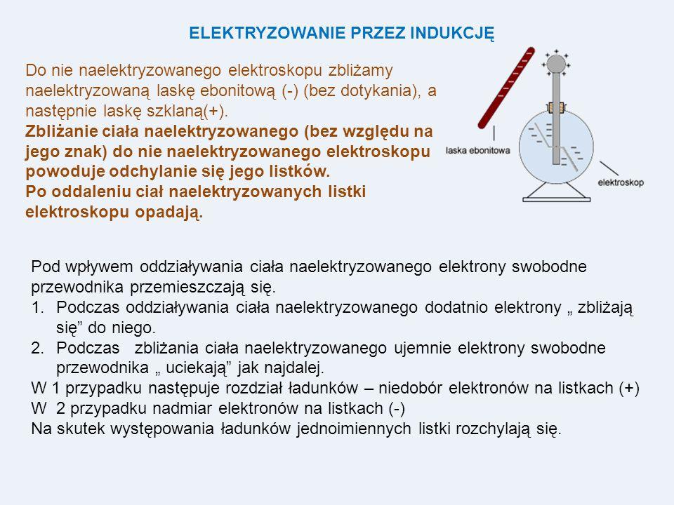 ELEKTRYZOWANIE PRZEZ INDUKCJĘ Do nie naelektryzowanego elektroskopu zbliżamy naelektryzowaną laskę ebonitową (-) (bez dotykania), a następnie laskę szklaną(+).
