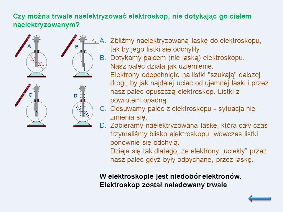 Czy można trwale naelektryzować elektroskop, nie dotykając go ciałem naelektryzowanym? A.Zbliżmy naelektryzowaną laskę do elektroskopu, tak by jego li