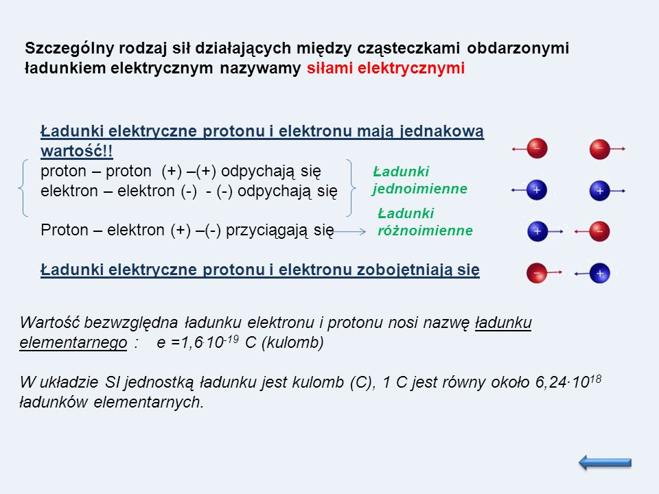 Szczególny rodzaj sił działających między cząsteczkami obdarzonymi ładunkiem elektrycznym nazywamy siłami elektrycznymi Ładunki elektryczne protonu i elektronu mają jednakową wartość!.