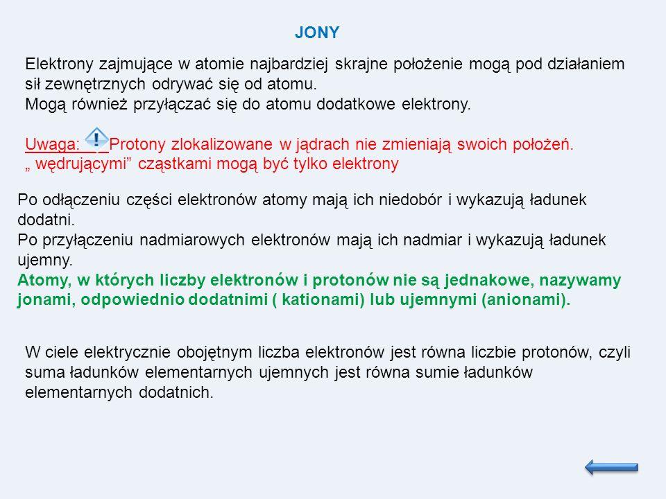 JONY Elektrony zajmujące w atomie najbardziej skrajne położenie mogą pod działaniem sił zewnętrznych odrywać się od atomu. Mogą również przyłączać się