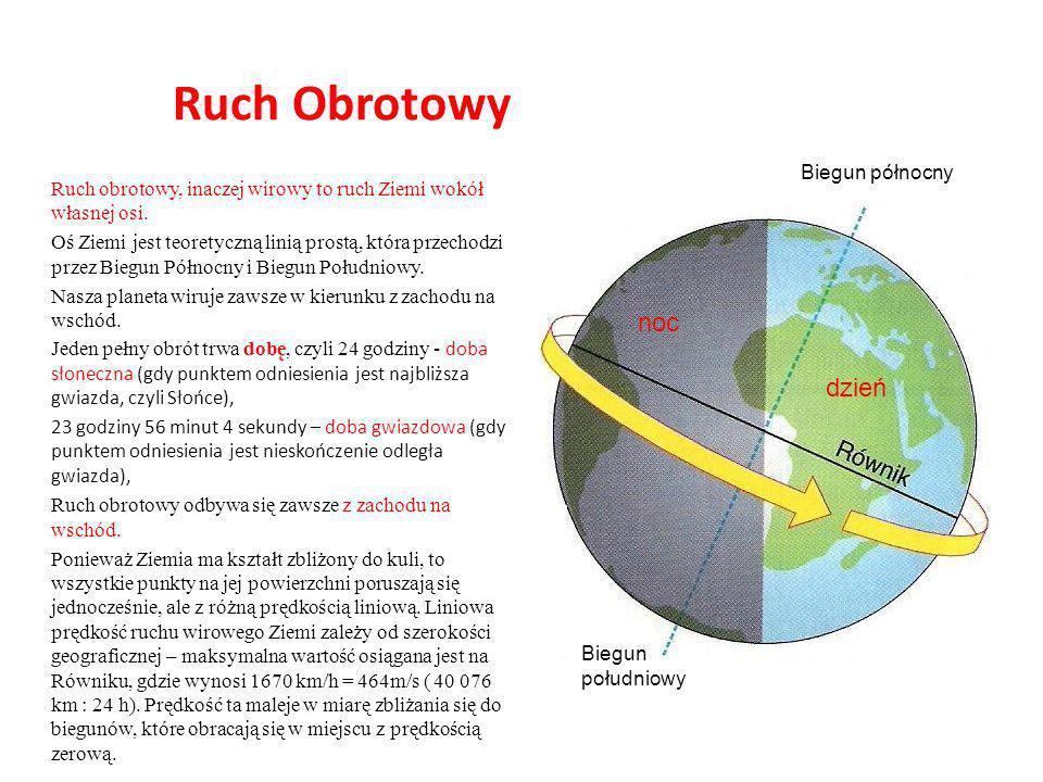 Ruch Obrotowy Ruch obrotowy, inaczej wirowy to ruch Ziemi wokół własnej osi.