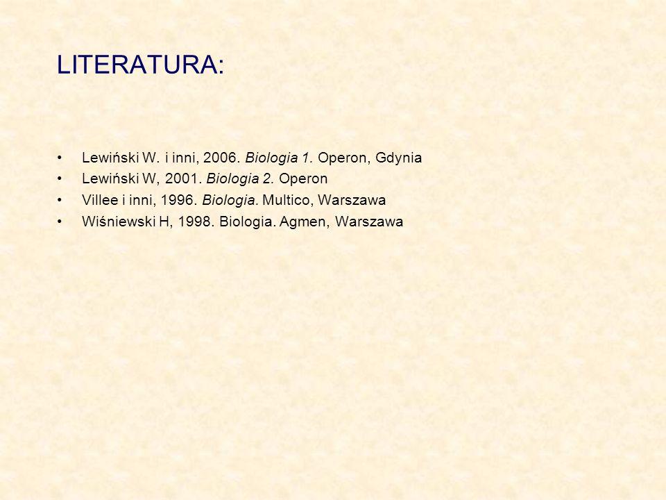 LITERATURA: Lewiński W. i inni, 2006. Biologia 1. Operon, Gdynia Lewiński W, 2001. Biologia 2. Operon Villee i inni, 1996. Biologia. Multico, Warszawa