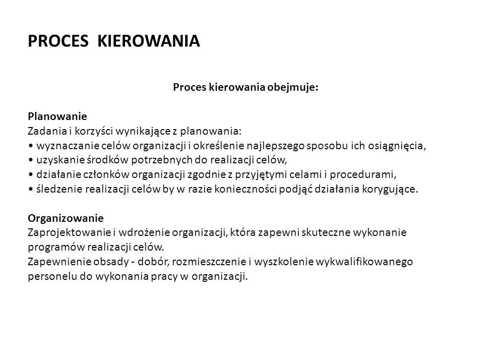 PROCES KIEROWANIA Proces kierowania obejmuje: Planowanie Zadania i korzyści wynikające z planowania: wyznaczanie celów organizacji i określenie najlep
