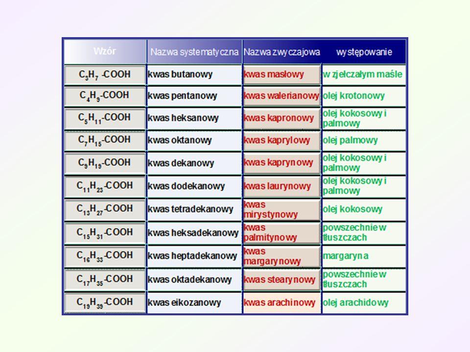 KWASY MONOKARBOKSYLOWE ALIFATYCZNE NIENASYCONE Wzór ogólny dla kwasów jednonienasyconych: Kwas akrylowy (kwas prop-2-enowy) Ze względu na to, że łatwo polimeryzuje jest stosowany w przemyśle do otrzymywania tworzyw sztucznych - poliakrylanów i kwasu poliakrylowego oraz do produkcji żywic akrylowych.