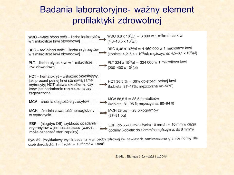 Badania laboratoryjne- ważny element profilaktyki zdrowotnej Źródło : Biologia 1, Lewiński i in.2006