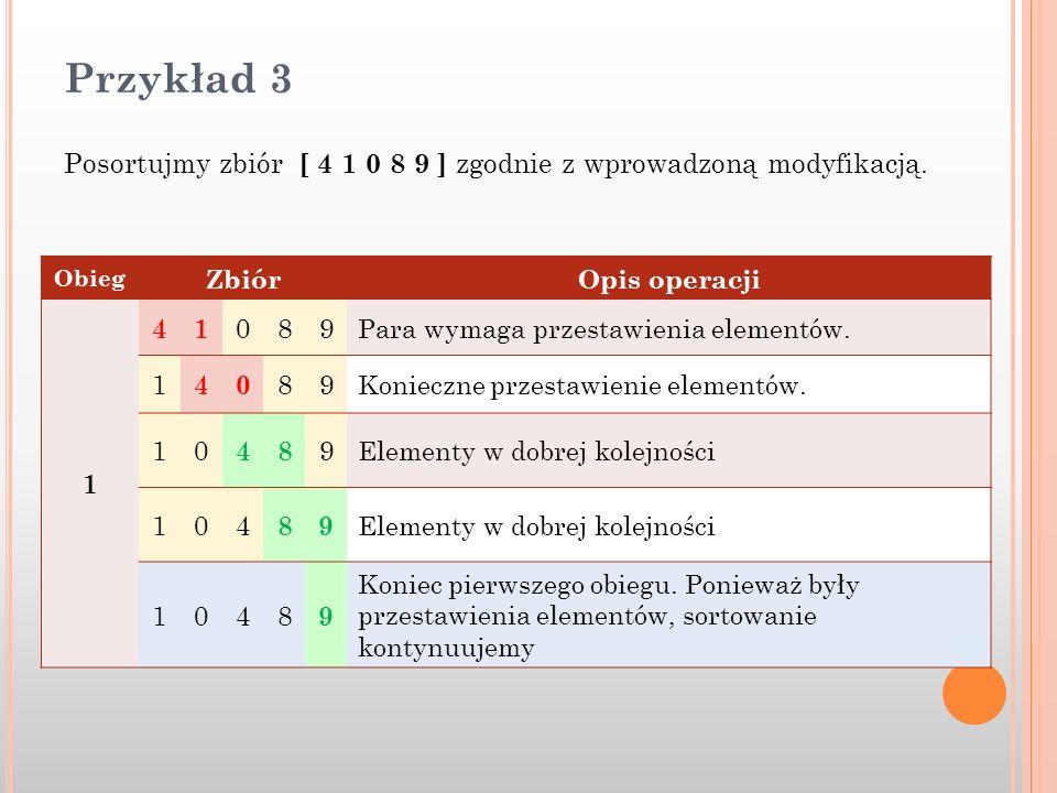 Przykład 3 Posortujmy zbiór [ 4 1 0 8 9 ] zgodnie z wprowadzoną modyfikacją. Obieg ZbiórOpis operacji 1 41 089Para wymaga przestawienia elementów. 1 4
