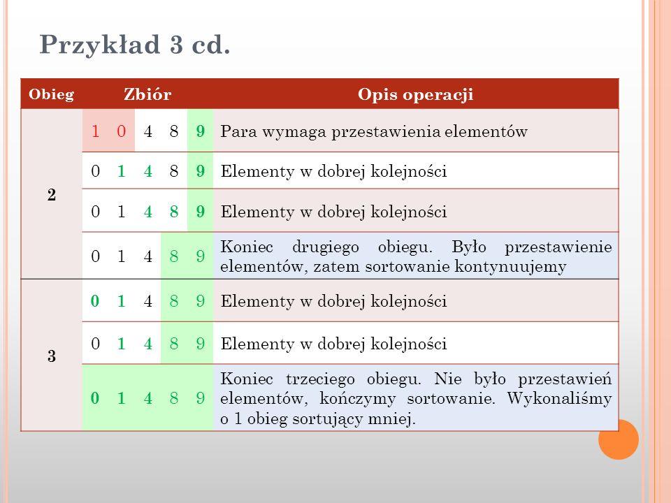 Przykład 3 cd. Obieg ZbiórOpis operacji 2 1048 9 Para wymaga przestawienia elementów 0 14 8 9 Elementy w dobrej kolejności 01 489 01489 Koniec drugieg