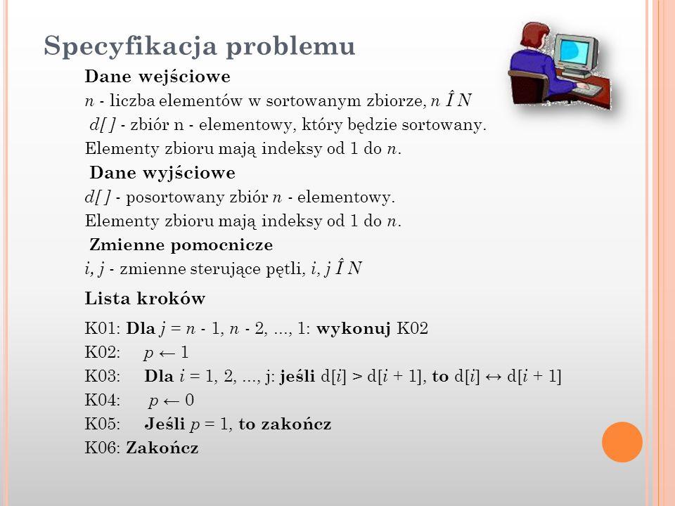 Specyfikacja problemu Dane wejściowe n - liczba elementów w sortowanym zbiorze, n Î N d[ ] - zbiór n - elementowy, który będzie sortowany. Elementy zb