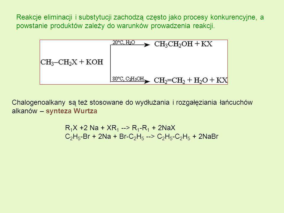 Reakcje eliminacji i substytucji zachodzą często jako procesy konkurencyjne, a powstanie produktów zależy do warunków prowadzenia reakcji. Chalogenoal