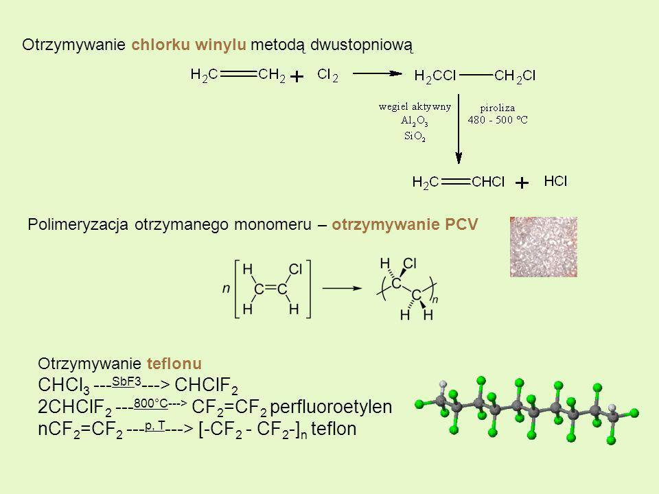 Otrzymywanie chlorku winylu metodą dwustopniową Polimeryzacja otrzymanego monomeru – otrzymywanie PCV Otrzymywanie teflonu CHCl 3 --- SbF3 ---> CHClF