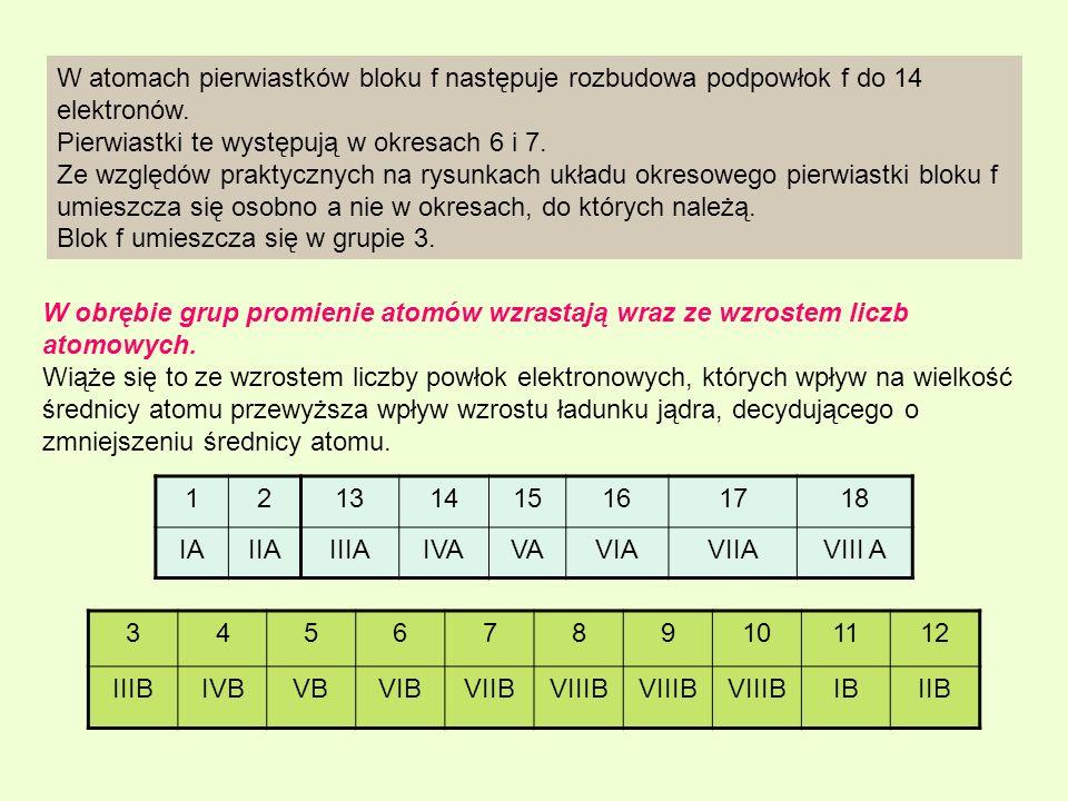 W atomach pierwiastków bloku f następuje rozbudowa podpowłok f do 14 elektronów. Pierwiastki te występują w okresach 6 i 7. Ze względów praktycznych n