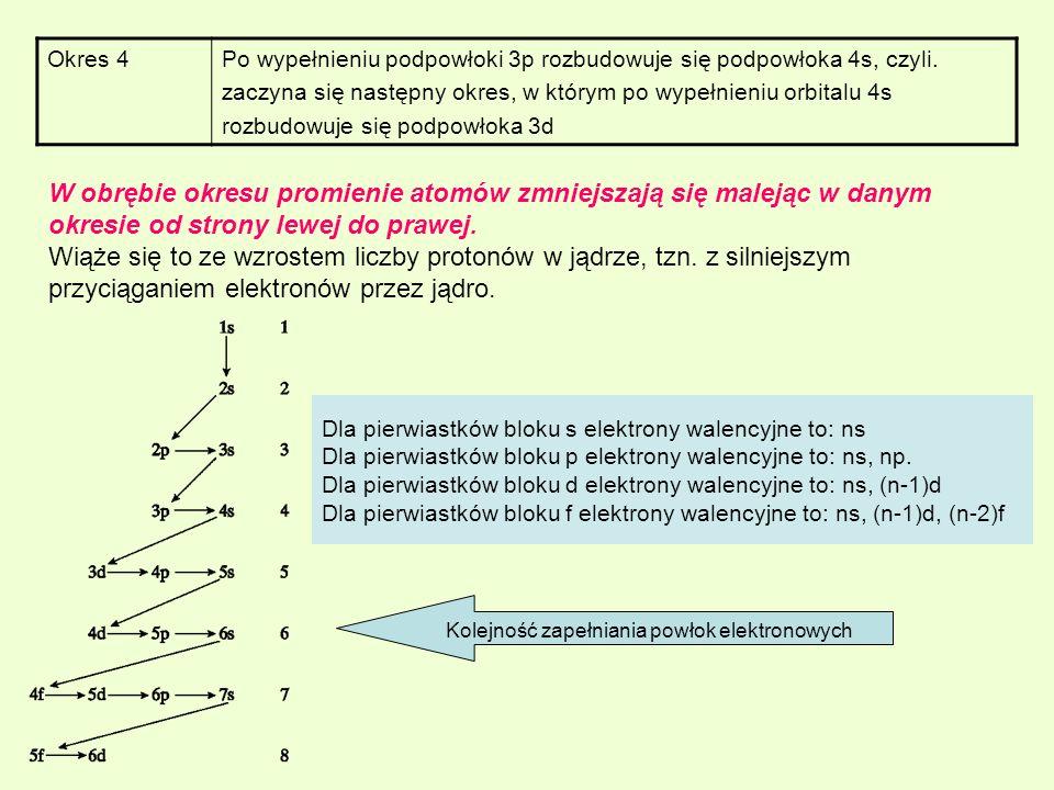 Okres 4Po wypełnieniu podpowłoki 3p rozbudowuje się podpowłoka 4s, czyli. zaczyna się następny okres, w którym po wypełnieniu orbitalu 4s rozbudowuje
